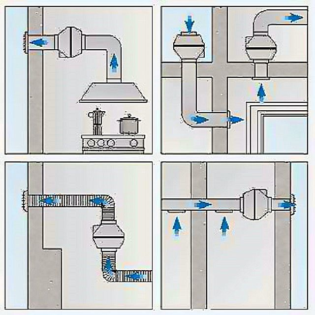 Варианты установки канального вентилятора в системе