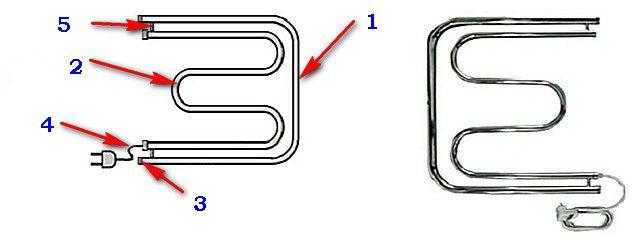 Схематичное устройство полотенцесушителя комбинированного нагрева