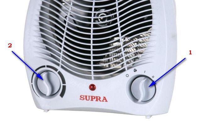 Несложные  органы управления бытового компактного тепловентилятора