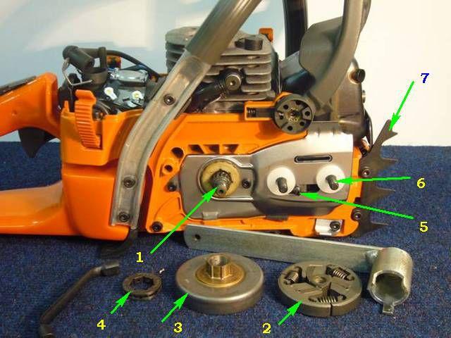 Принципиальное устройство узла передачи вращательного момента на цепь бензопилы