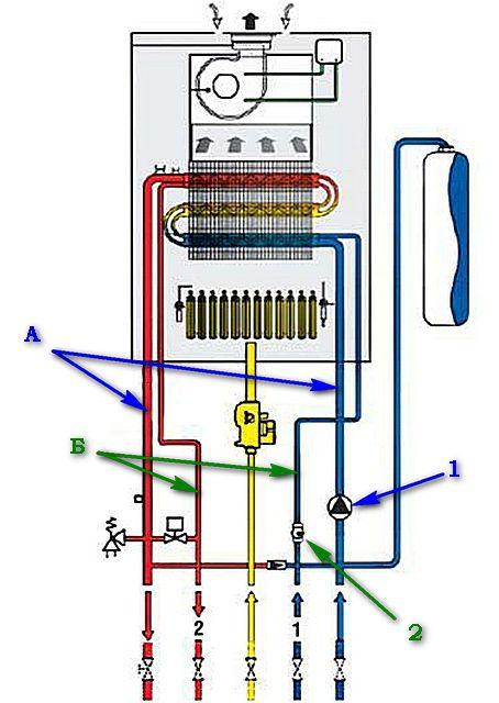 Схема работы двухконтурного котла с битермальным теплообменником