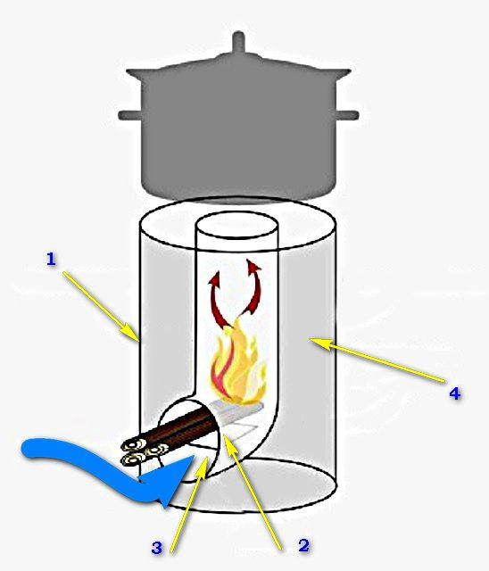 Схема простейшей печи-ракеты с утепленным райзером
