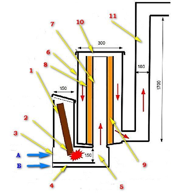 Схема устройства и действия усовершенствованной печи-ракеты (с рекомендуемыми размерами)