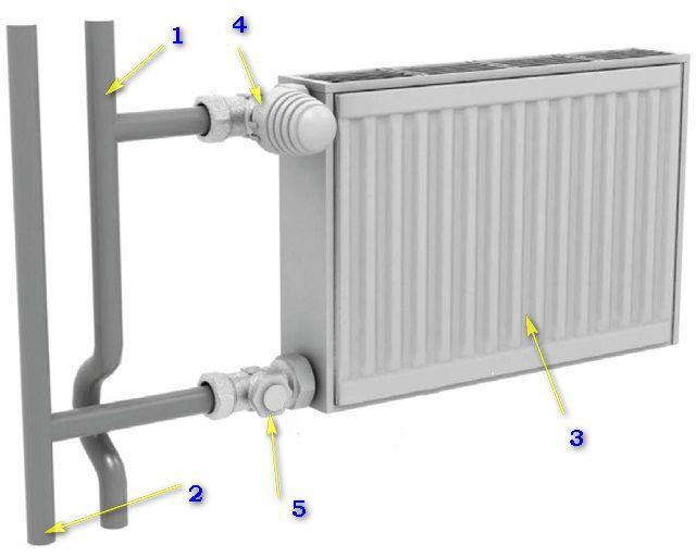 Пример бокового подключения на вертикальном стояке