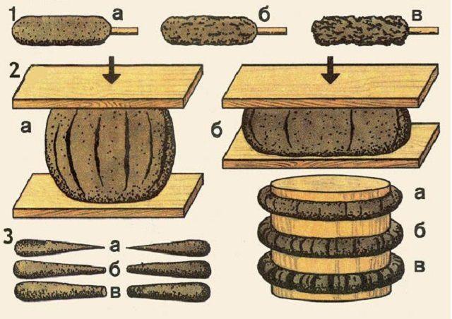 Несколько способов тестирования глиняных растворов
