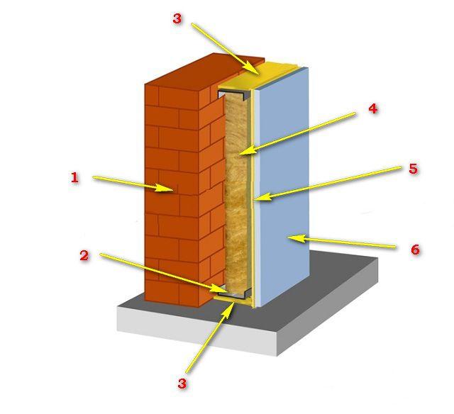 """Один из примеров комплексного использования минераловатных плит, """"тексаунда"""" и гипсокартона в каркасной системе звукоизоляции"""