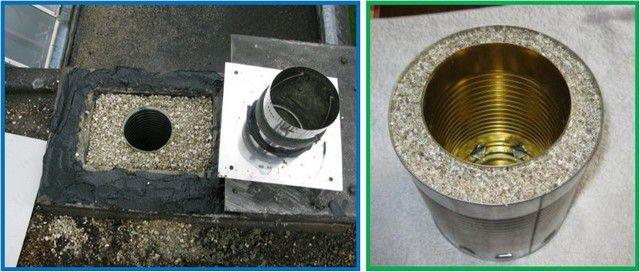Варианты термоизолированного прохода дымоходной трубы через перекрытия с использованием вермикулита