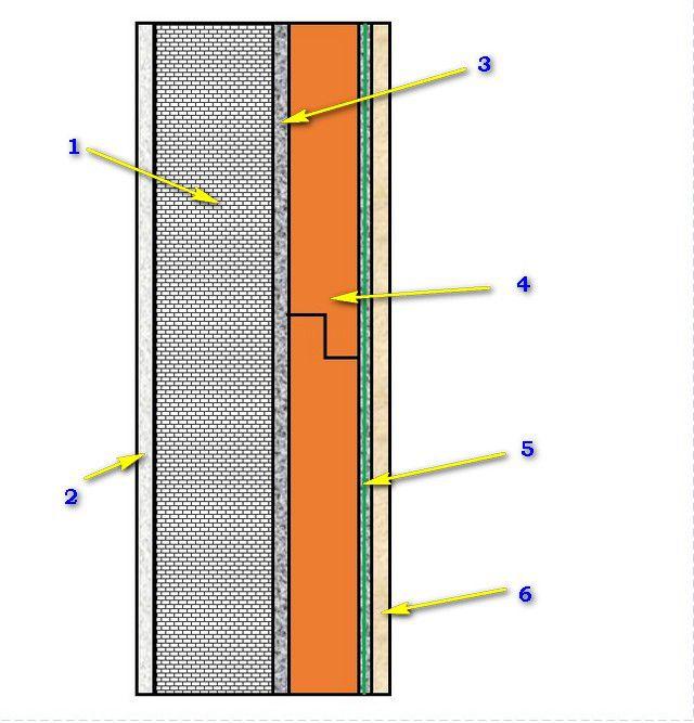 Примерная схема утепления фасадной стены