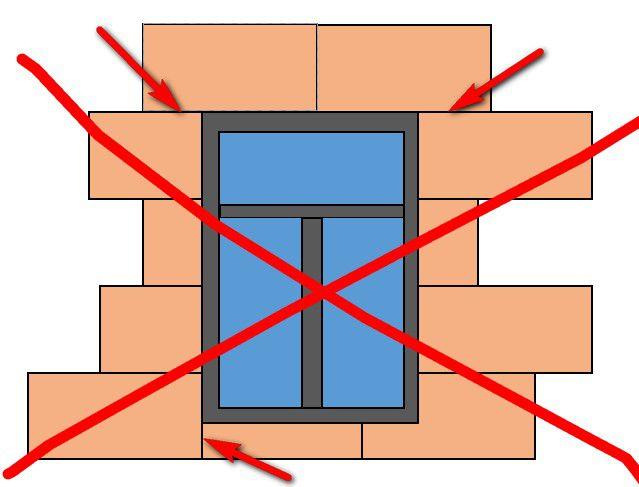 Распространенная ошибка - стыки плит проходят по вертикальной или горизонтальной границе проема