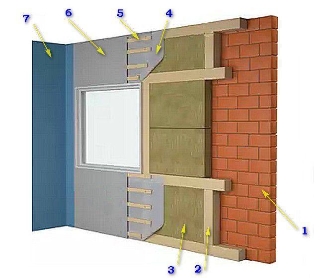 Схема не особо приветствуемого, но все же допустимого утепления стен изнутри