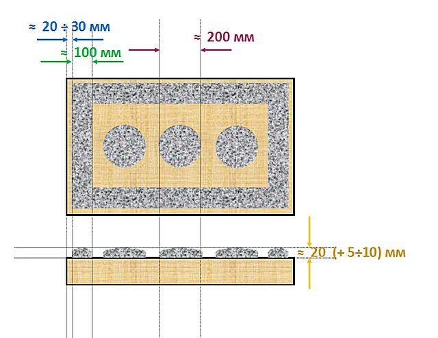 Рекомендуемая схема нанесения клея на плиты