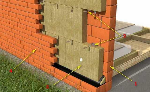 """Схема утепления стены по принципу """"колодезной кладки"""""""