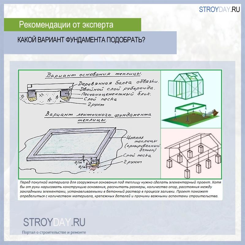 Проект фундамента для теплицы из поликарбоната