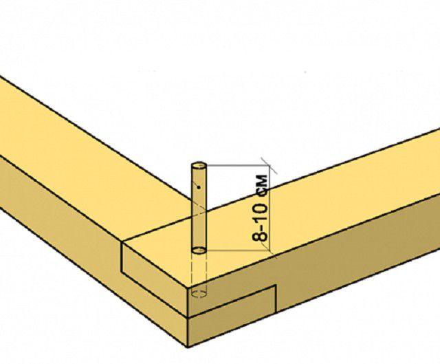 Фиксация соединительного узла нагелем