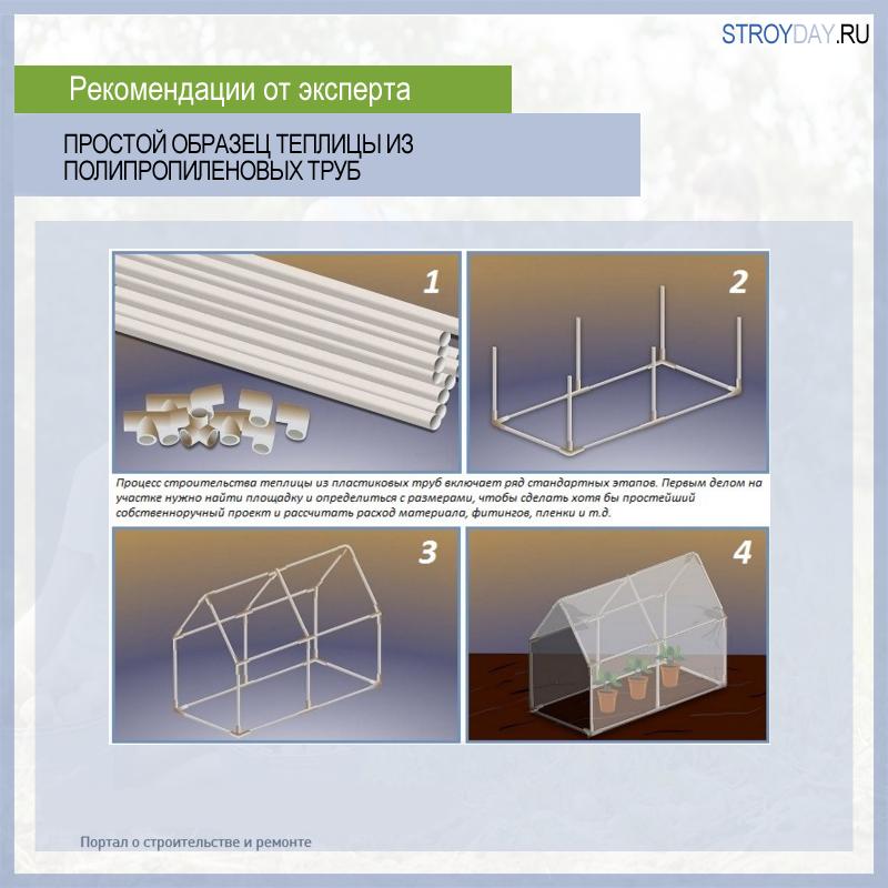Простой вариант возведения каркаса теплицы из полипропиленовых труб