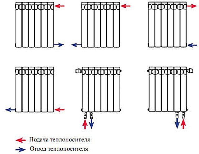 Различные схемы подключения алюминиевых радиаторов