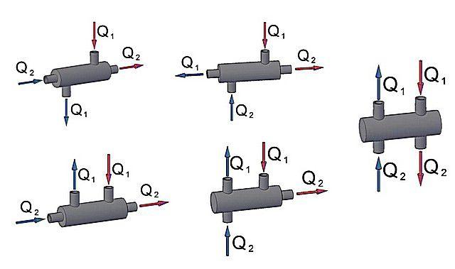 Возможные схемы горизонтального размещения гидравлического разделителя
