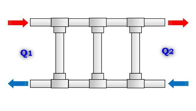 Решетчатый гидравлический разделитель из труб небольшого диаметра