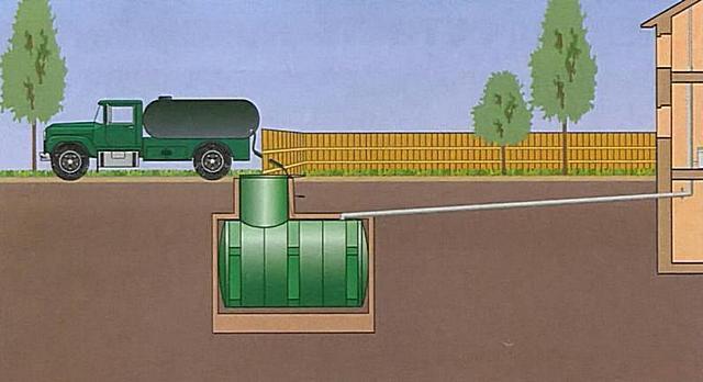 При периодических наездах в загородный дом может быть достаточно изолированной накопительной емкости