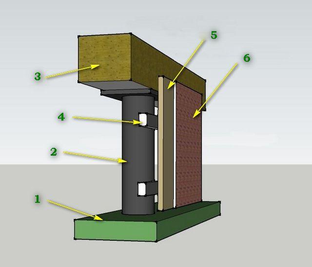 Примерная схема крепления забирки к металлической обвязке свай