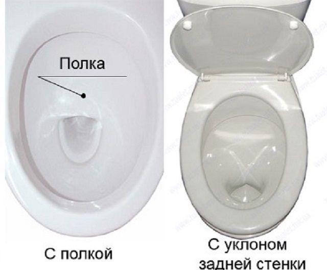 Различные конструкции по обеспечению «антивсплеска»