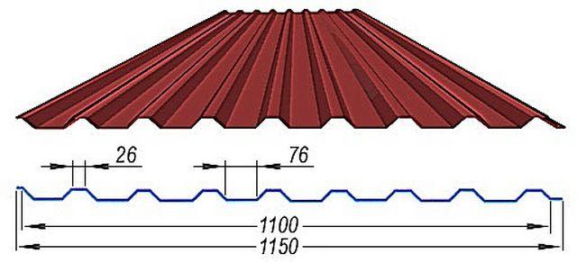 Один изнаиболее широко используемых типов профнастила – МП-20