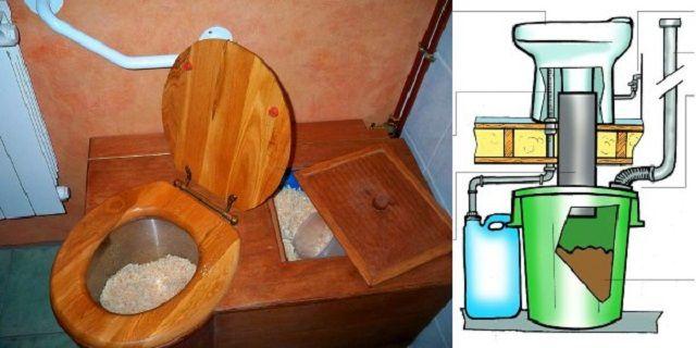 Биотуалет с сепарацией жидких и твердых отходов