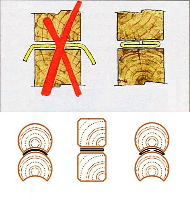 Некоторые приемы установки ленточного утеплителя между брусьями и бревнами венцов