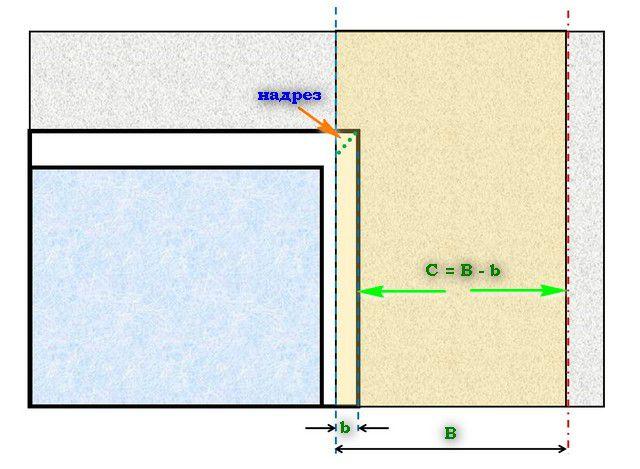 Схема размещения первого листа при начале работы от окна.