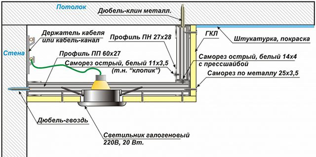 Один из вариантов реализации двухуровневого потолка без подсветки. В качестве первого уровня оштукатуренная и зашпаклеванная поверхность потолка