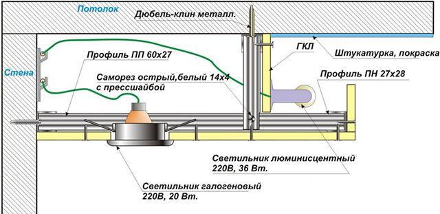 Для размещения подсветки делают специальную полку (карниз), выступающий за вертикальную плоскость второго уровня
