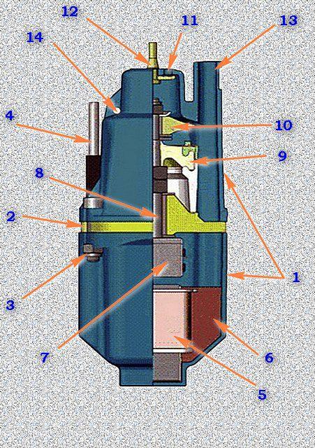 Схема устройства погружного насоса вибрационного типа
