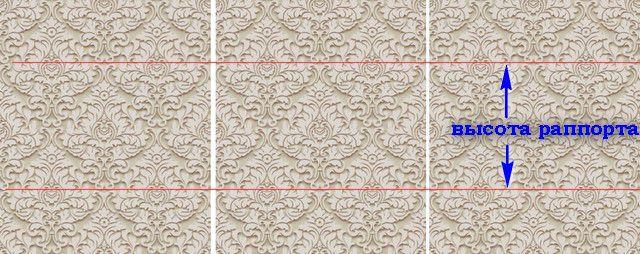 Пример наклейки обоев с симметричным совмещаемым рисунком