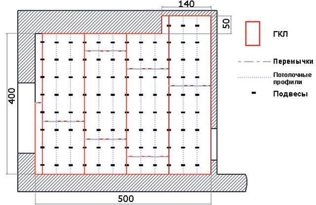 Пример плана помещения с раскладкой ГКЛ и положением подвесов