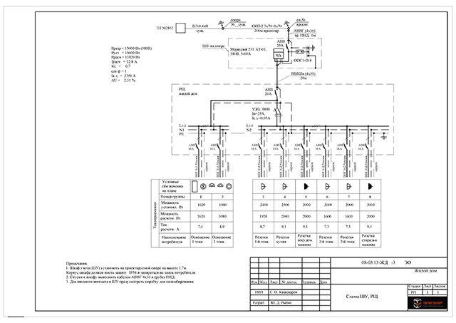 Однолинейная схема в проекте на расскажет как комутировать провода в распределительной коробке
