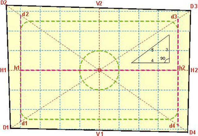 План помещения должен отражать отражать истинную геометрию помещения (черные линии) и правильную (красные линии)