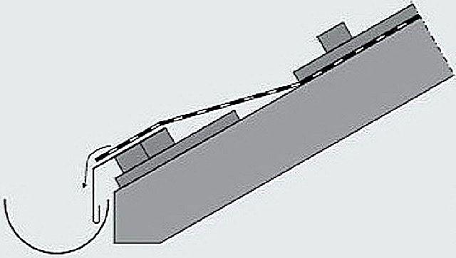 На данной схеме можно показано, как происходит отвод из-под кровли собравшегося под ней конденсата.