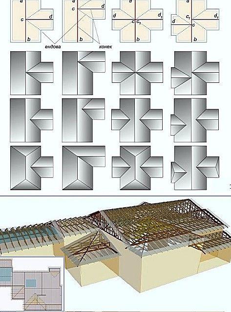 Разнообразие вариантов многоскатных крыш