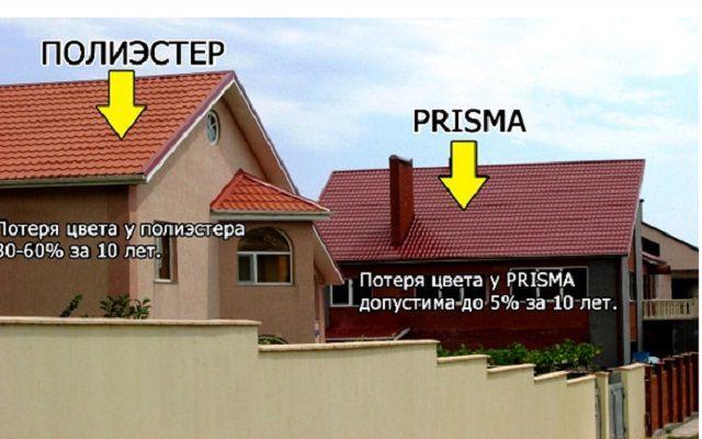 Сравнение насыщенности оттенков у полиэстерового покрытия и у металлочерепицы «Prizma»