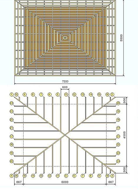 Примерная схема стропильной системы шатровой крыши