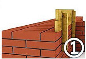 Мауэрлат для двухскатной крыши своими руками: делаем крепление мауэрлата двухскатной крыши по инструкции23