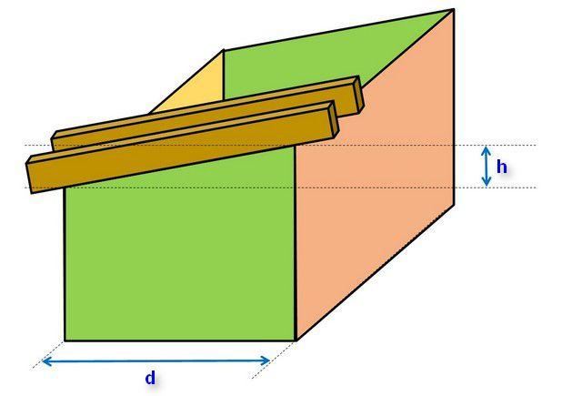 Необходимая крутизна установки стропил создается превышением одной стены здания относительно противоположной