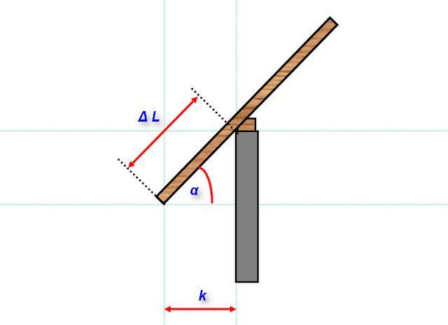 Расчет длины удлинения стропил (рабочей длины кобылок) для формирования карнизного свеса