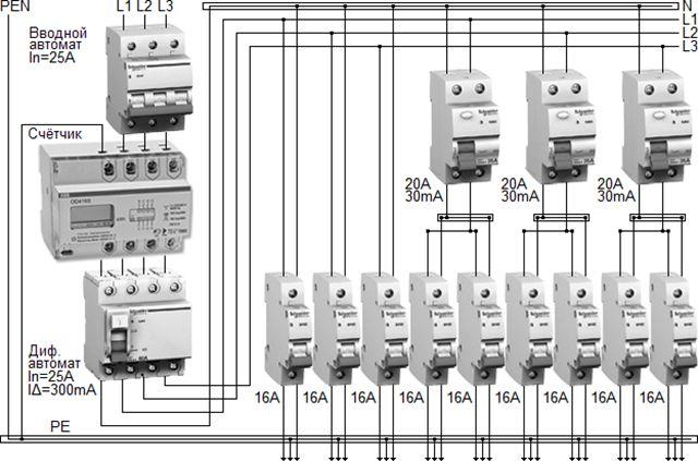 В таком виде схема электрощита более понятна