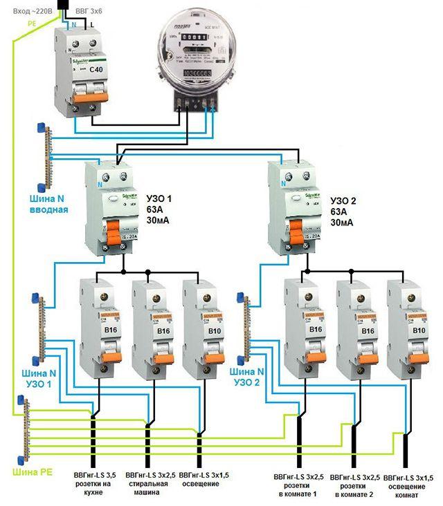 Пример простой схемы электрического щита