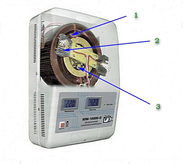 Принципиальная схема электромеханического стабилизатора напряжения