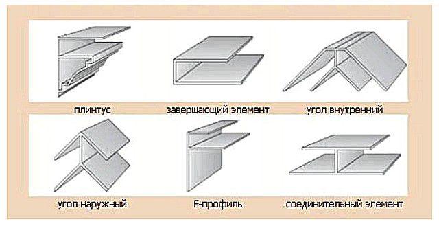 Основные типы дополнительных профилей для отделки поверхностей пластиковыми панелями