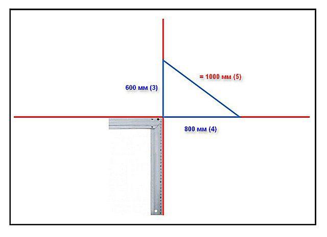 При первичной отбивке перпендикулярных линий не полагайтесь на угольник. Проверяйте прямизну угла, пользуясь правилом «египетского треугольника»