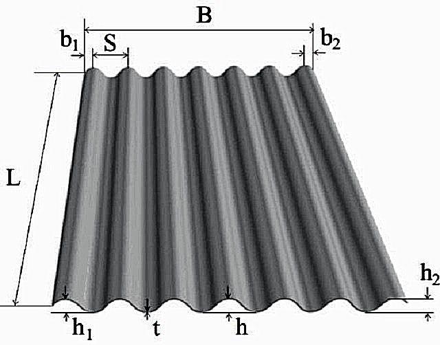 Принятые буквенные обозначения параметров листа волнового шифера
