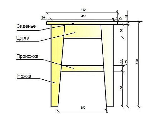 чертежи подставка для ног в компьютерном классе